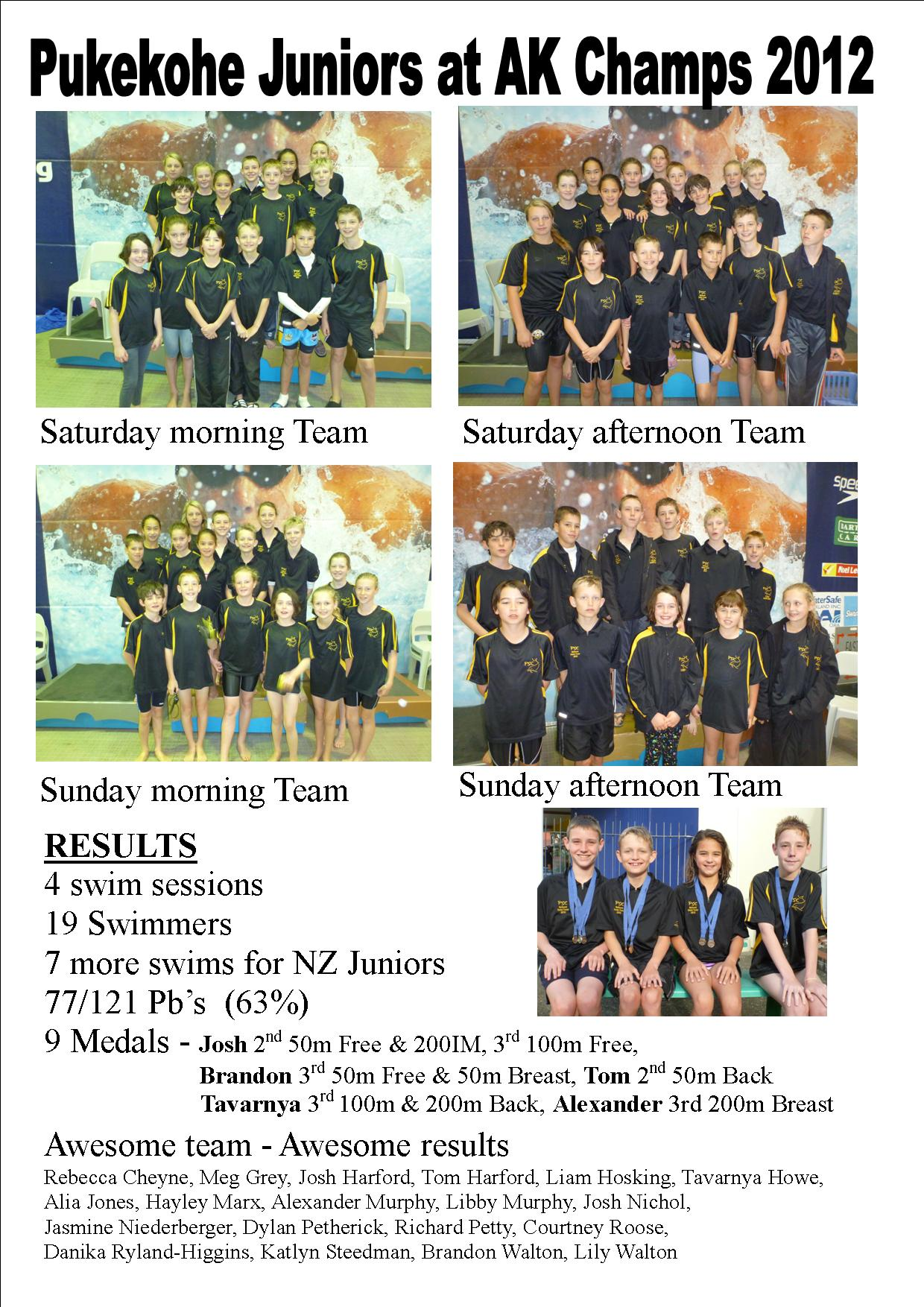 brandon kroger swim meet posters
